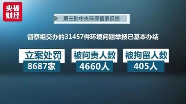 环保部:第四批中央环保严察开始,限产关停逼迫价格上涨